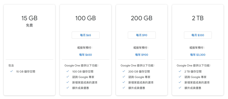 Google教育帳號無限儲存空間沒了!快速搞懂重點與影響
