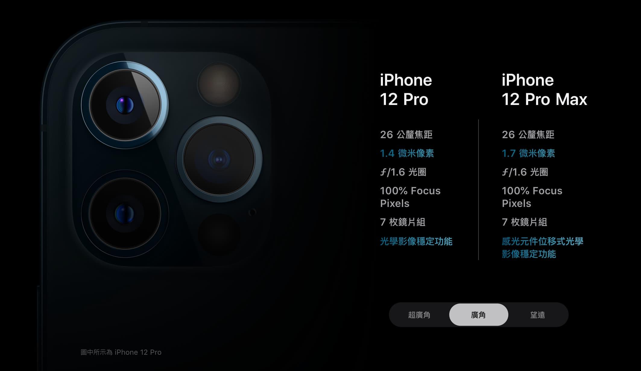 iPhone 12 Pro Max 與 12 Pro 廣角鏡差異