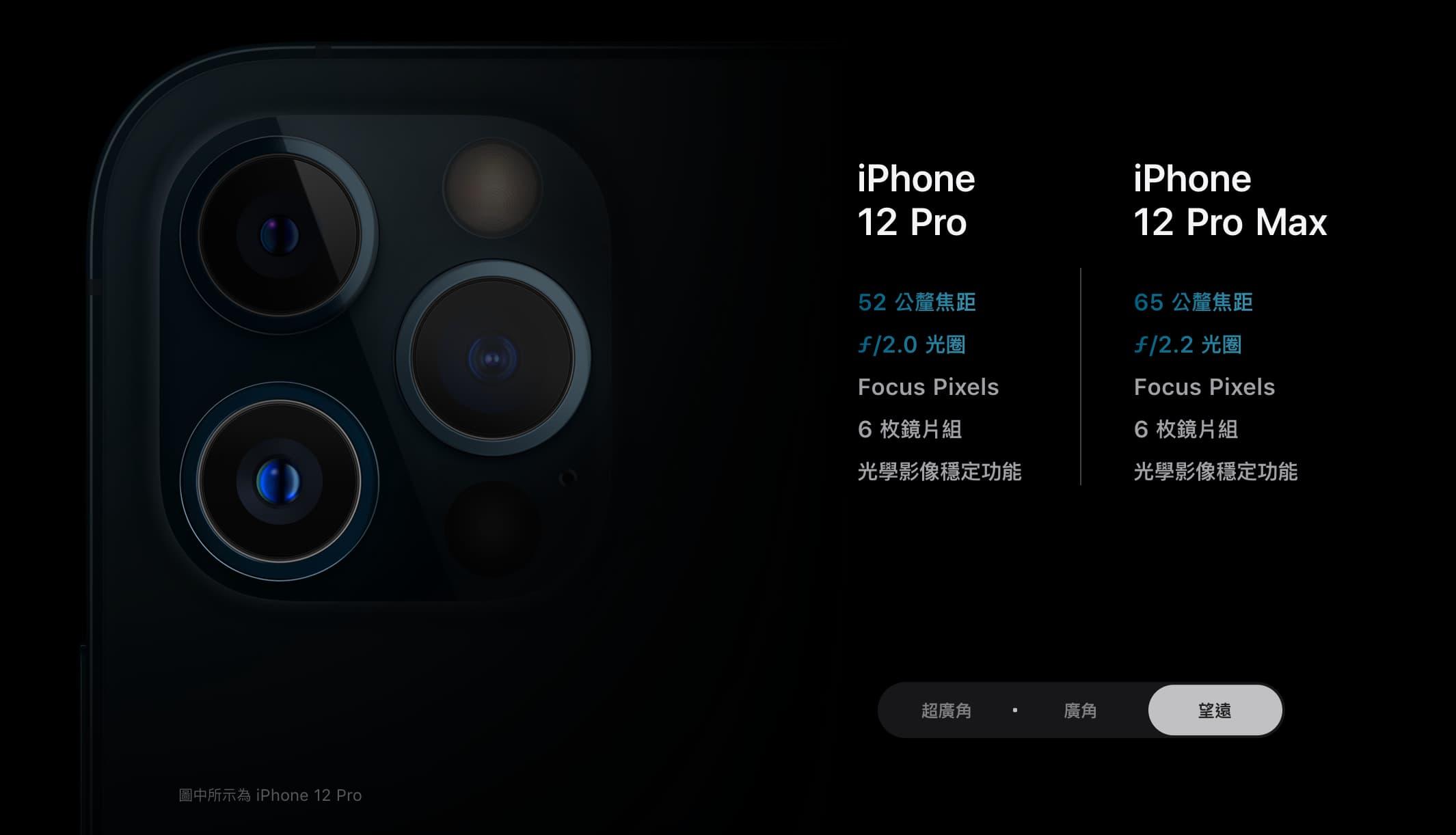 iPhone 12 Pro 和 iPhone 12 Pro Max 超廣角鏡