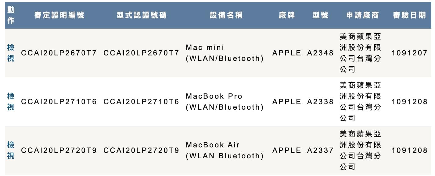 M1款MacBook和Mac mini通過NCC認證