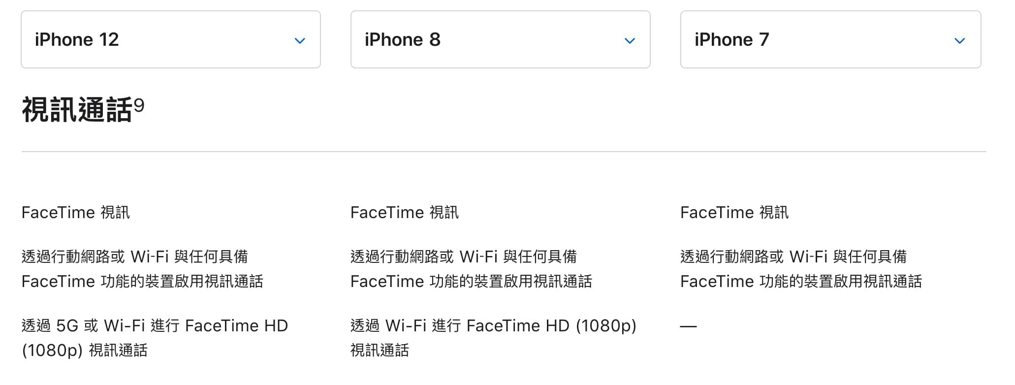 iOS 14.2 支援FaceTime HD 1080p 視訊通話,限舊iPhone 機型1