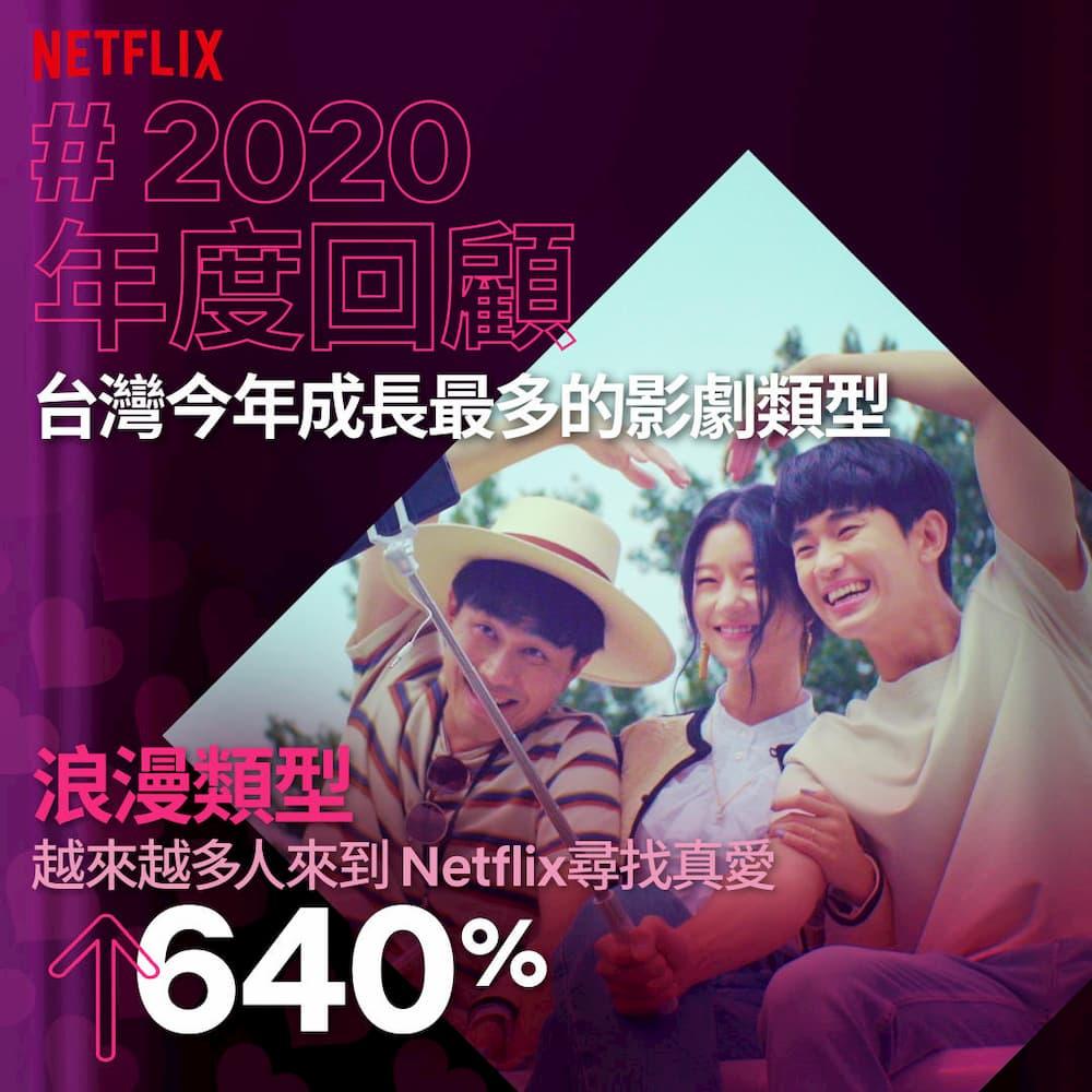 Netflix 2020 韓劇排行榜