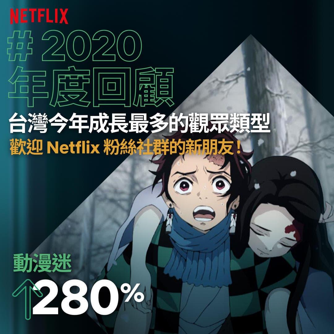 Netflix 2020 動畫排行榜