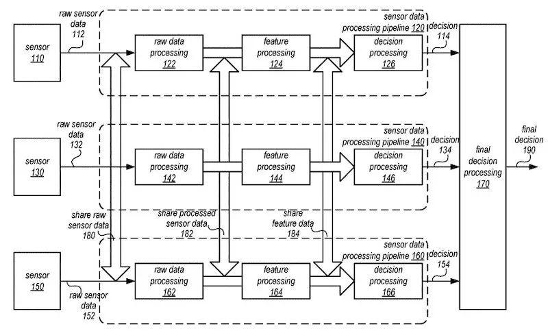 蘋果大量Apple Car專利曝光下一個世紀電動車11