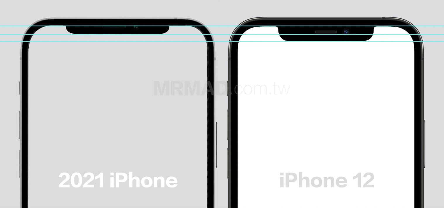 爆iPhone 13 Pro 系列加入1TB 儲存空間,替拍攝8K 佈局?