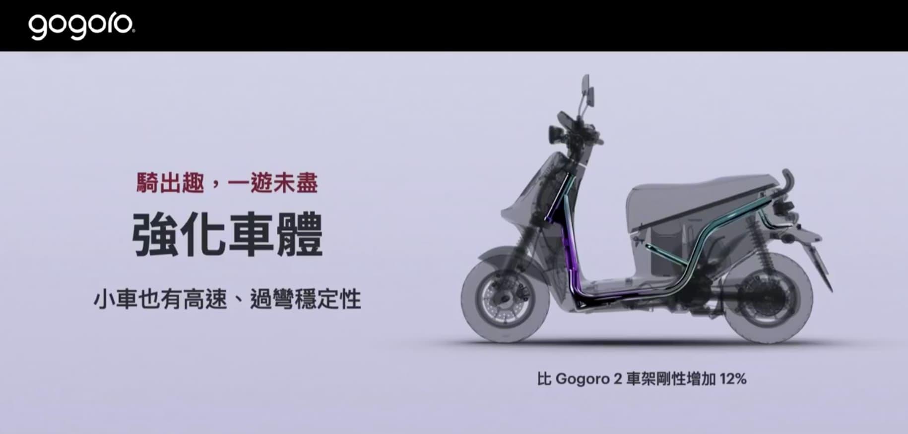 SBS同步煞車系統、MAEV 輪胎、車架剛性提升2