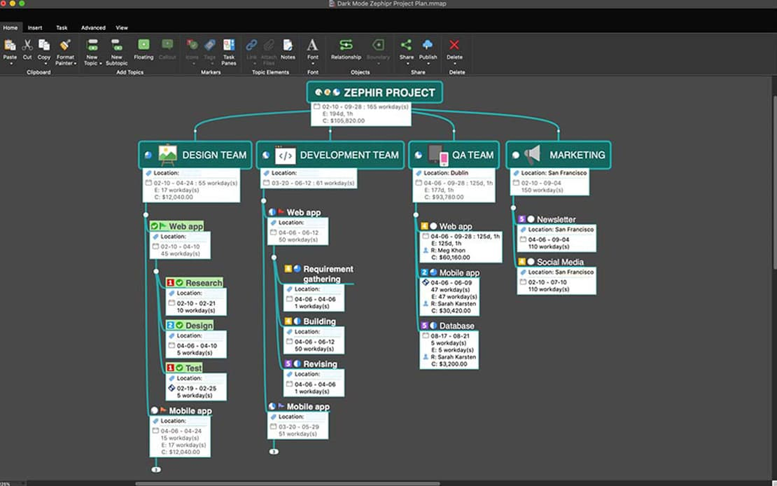 MindManager 13 for Mac