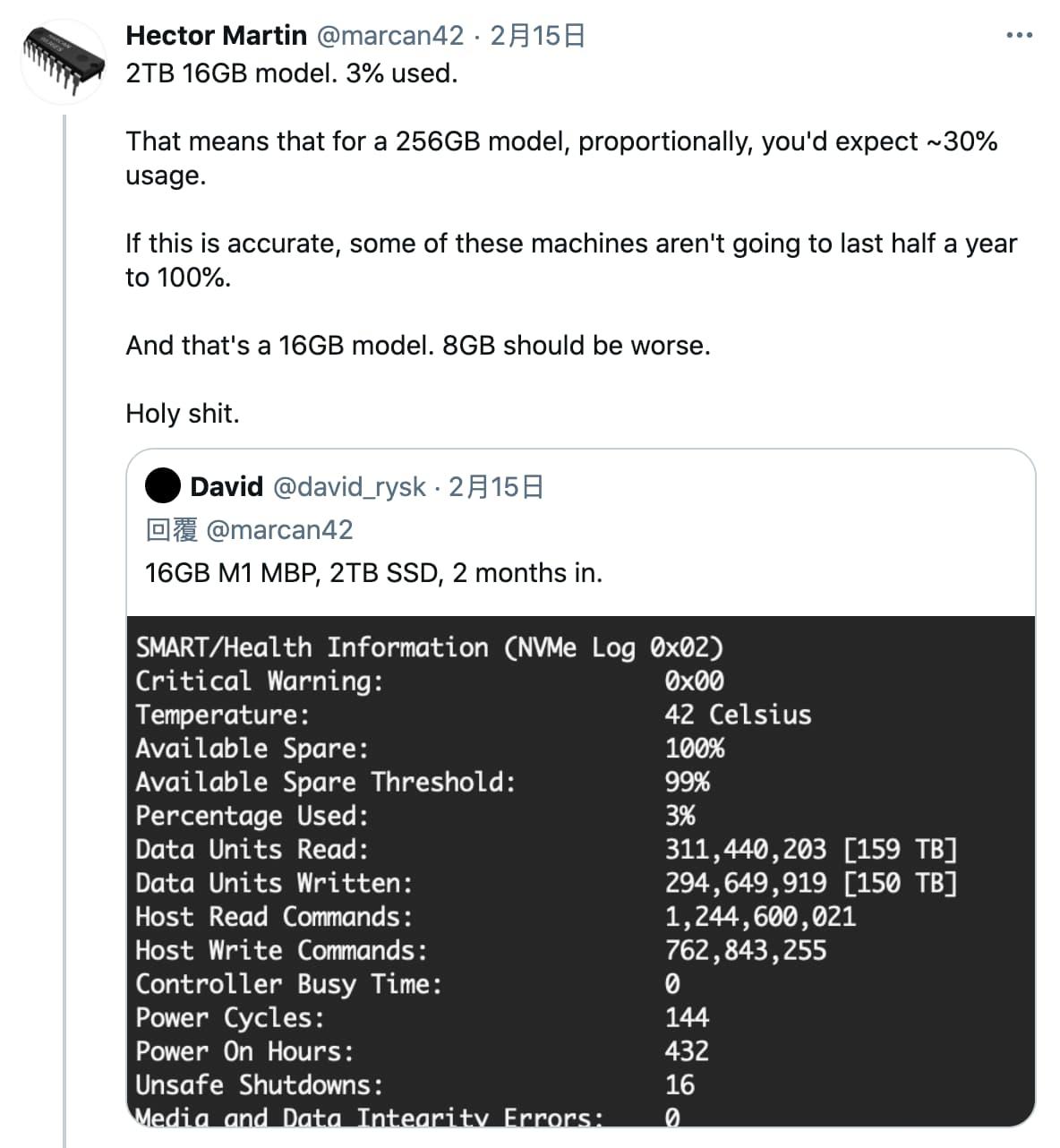 蘋果Mac M1災情爆SSD 耗損嚴重,用戶壽命無法超過1年