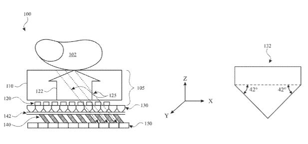 蘋果取得進階「螢下指紋」專利技術,預計會用在iPhone 13