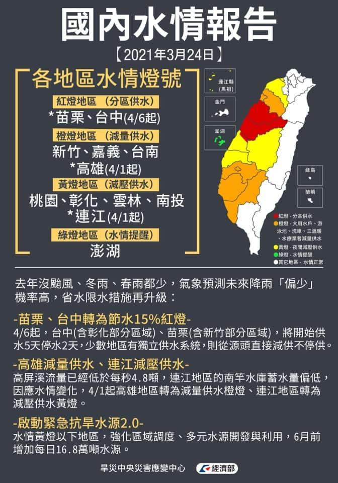全台灣為何只有台中、苗栗要停水
