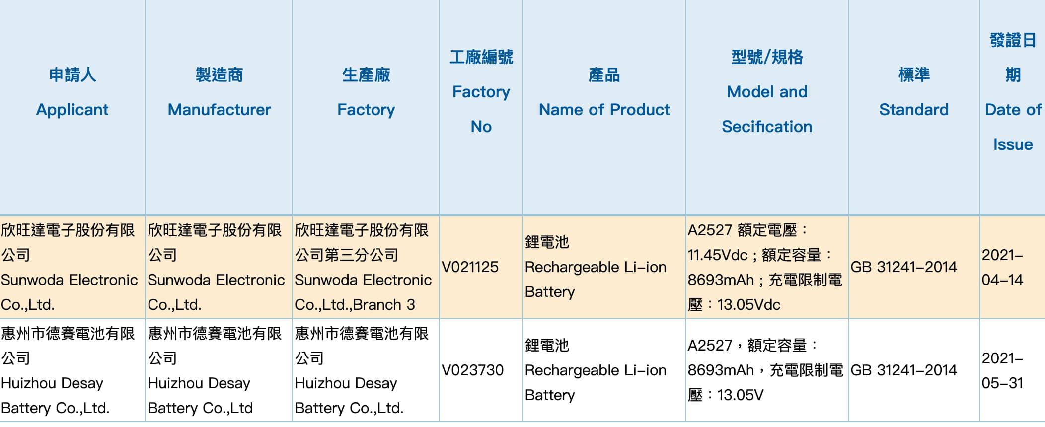 蘋果16吋MacBook Pro 2021 電池現身中國CQC認證