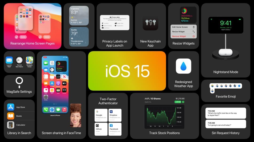 iOS 15深色 / 黑暗模式更新