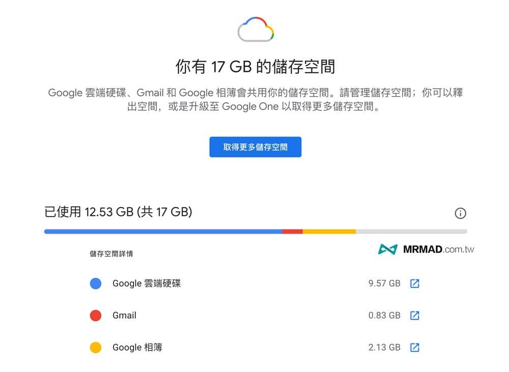 利用 Google雲端硬碟容量查詢
