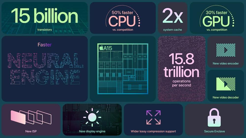處理器效能:A15 vs. A14