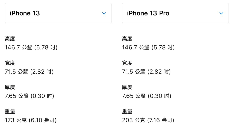 iPhone 13 尺寸和重量