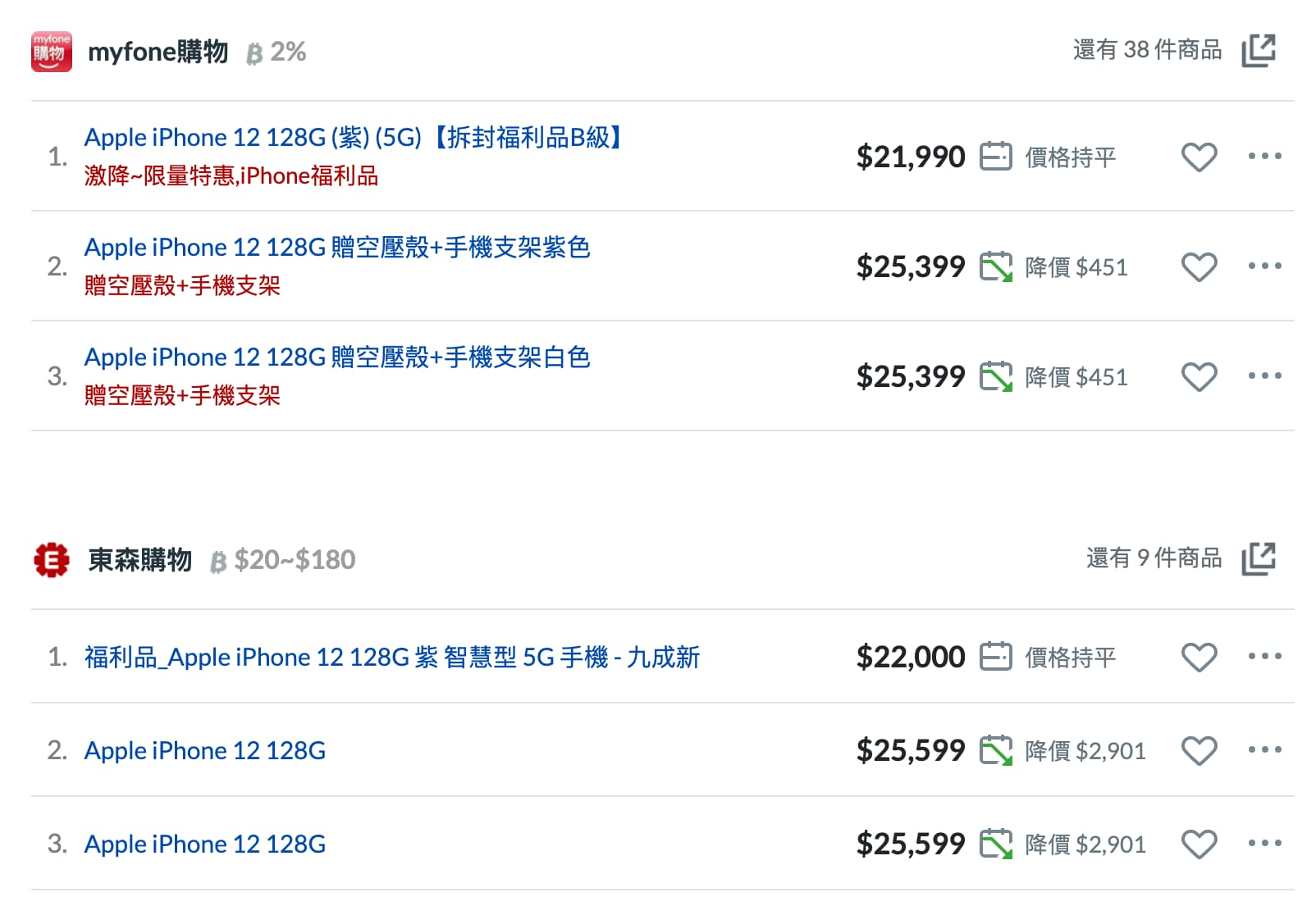現在買 iPhone 12 會比較省錢嗎