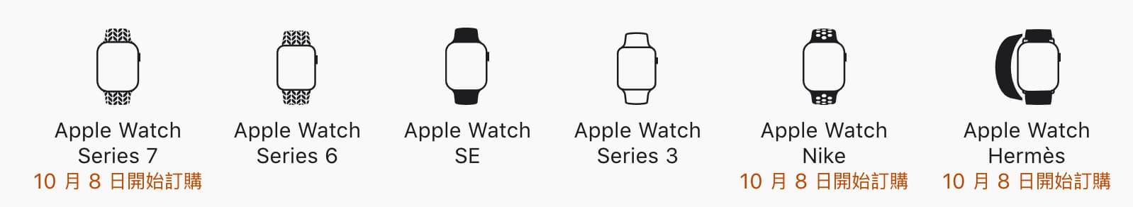 Apple Watch S7 與 Apple Wathc S6 差異規格比較