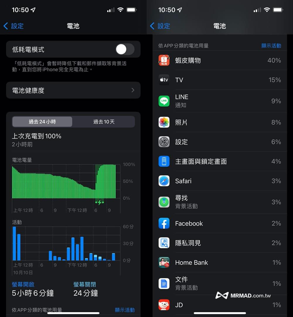 iPhone省電招式1. 一鍵找出最耗電App